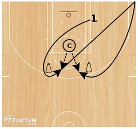 basketball-shooting-drills1