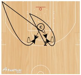 basketball-shooting-drills2
