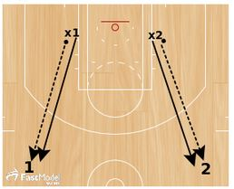 basketball-shooting-drills4