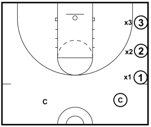 3-on-3-sprint-to-help-closeouts