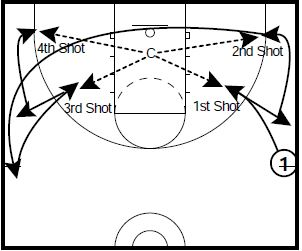 basketball-drills-16-shot-shooting