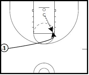 basketball-drills-ladder-shooting1