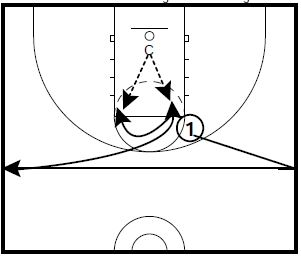 basketball-drills-ladder-shooting2