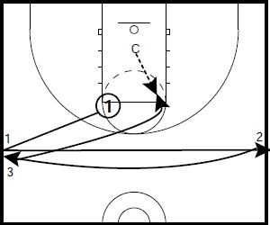 basketball-drills-ladder-shooting3