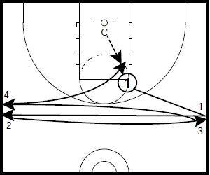 basketball-drills-ladder-shooting4