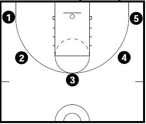 basketball-drills-rounds-threes1