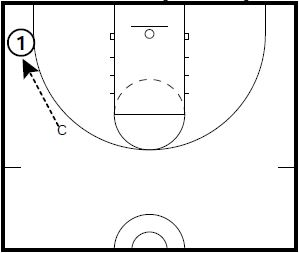 basketball-drills-rounds-threes2
