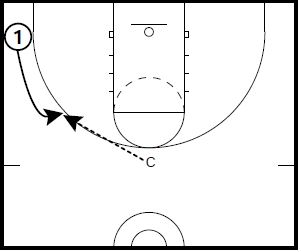 basketball-drills-rounds-threes3