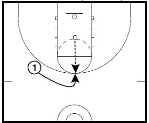 basketball-drills-rounds-threes4