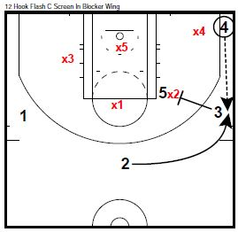 basketball-plays-12-hook-flash2