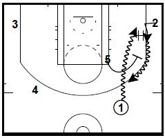 basketball-plays-dho-wing-stagger1