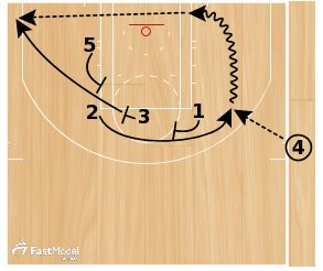 basketball-plays-eog1