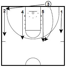 basketball-plays-flat-54