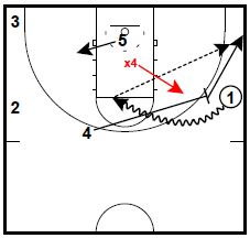 basketball-plays-flat-544