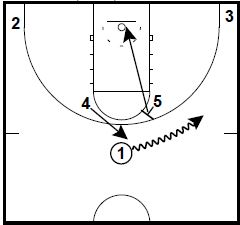 basketball-plays-horns-clear1