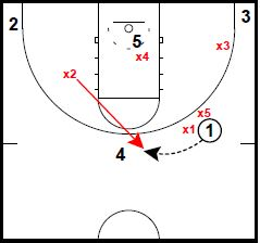 basketball-plays-horns-clear2