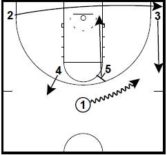 basketball-plays-horns-clear3