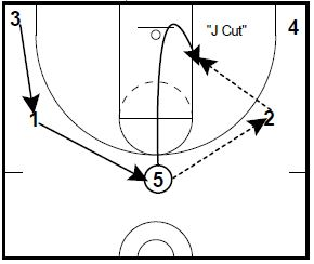basketball-plays-j1