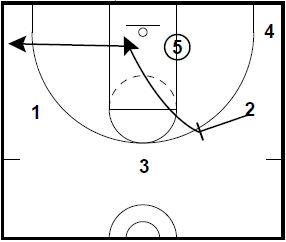 basketball-plays-j3