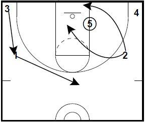 basketball-plays-j4