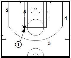 basketball-plays-post-flash1