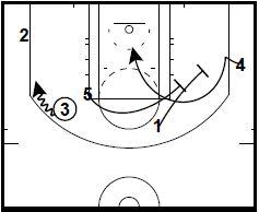 basketball-plays-post-flash3