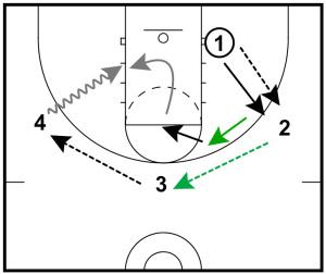 defensive-drift-drill