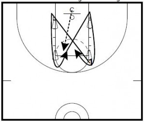 basketball-drills-agility-shooting