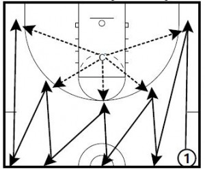 basketball-drills-competitive-3s