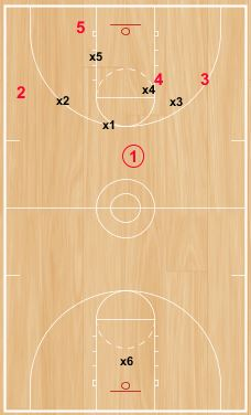 basketball-drills-defensive-conversion2