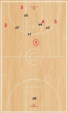 basketball-drills-defensive-conversion2
