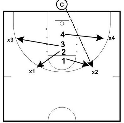 basketball-drills-line-rebounidng