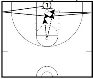 basketball-drills-opposite-rim-finishes