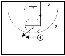 basketball-plays-overloas-zone2