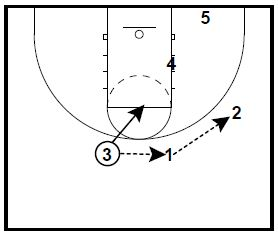 basketball-plays-overloas-zone3