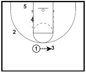 basketball-plays-overloas-zone6