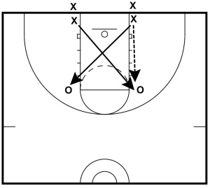 creighton-switch-rebounding-drill
