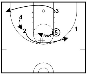 basketball-plays-ball-screen3