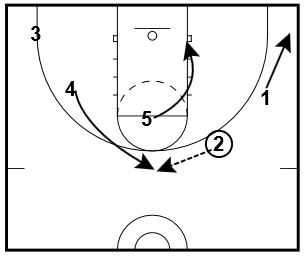 basketball-plays-ball-screen4