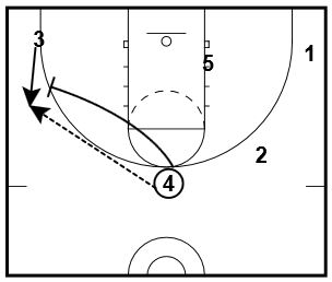 basketball-plays-ball-screen5