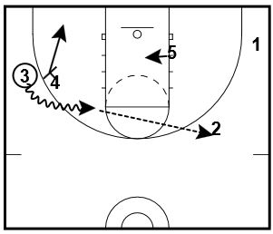 basketball-plays-ball-screen6