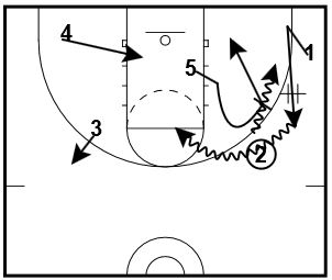 basketball-plays-ball-screen7