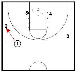 basketball-plays-beilein1