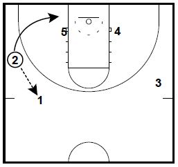 basketball-plays-beilein2