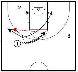 basketball-plays-beilein3