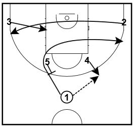 basketball-plays-horns-1