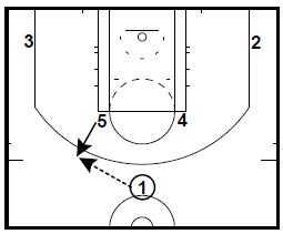 basketball-plays-horns-3