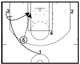 basketball-plays-horns-4