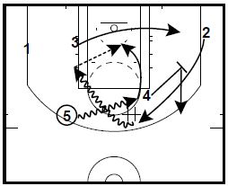 basketball-plays-horns-5