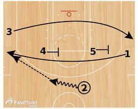 basketball-plays-nba2
